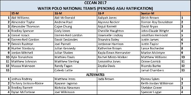WP CCCAN Teams.png